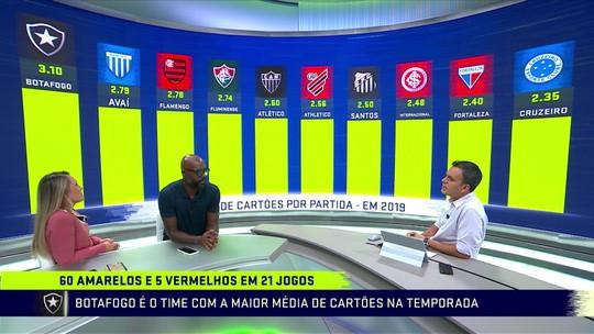 Trio carioca e Avaí têm maiores médias de cartões em 2019; Corinthians é o mais disciplinado