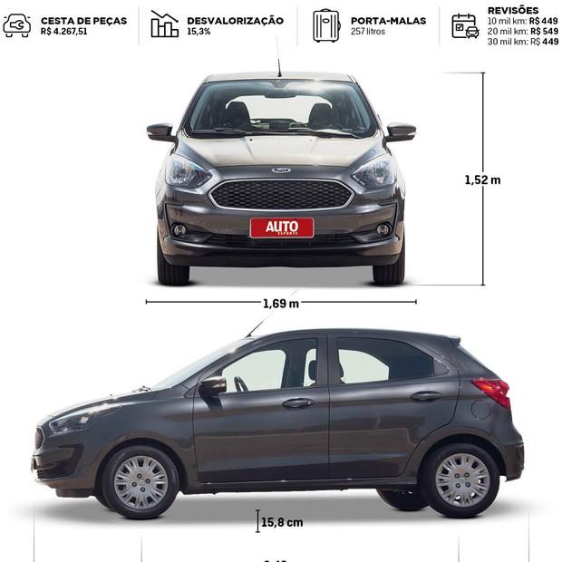 Ford ka ficha técnica medidas  (Foto: Divulgação)