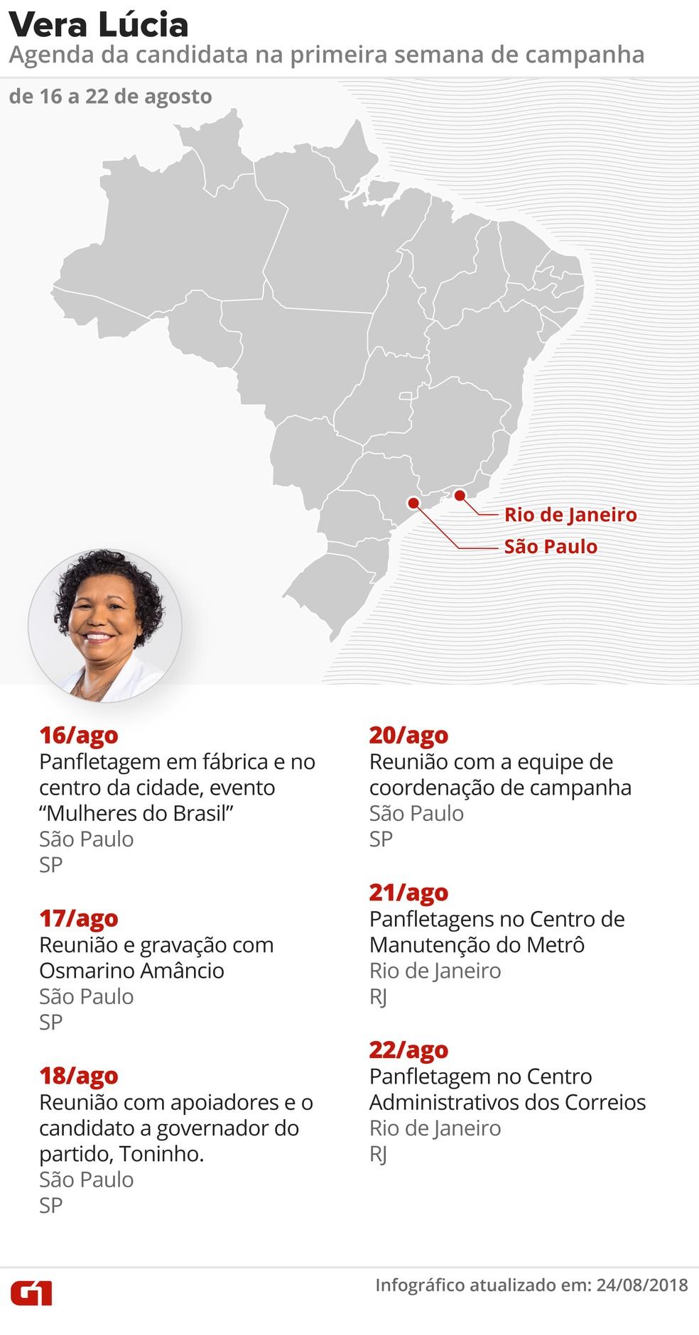 Agenda de Vera Lúcia (PSTU) na primeira semana de campanha presidencial (Foto: Alexandre Mauro, Roberta Jaworski, Igor Estrella e Juliane Souza/G1)