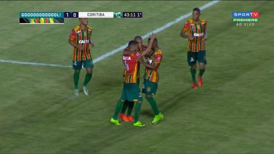 """""""Não temos mais desculpas"""", diz Wilson após derrota do Coritiba na Série B"""