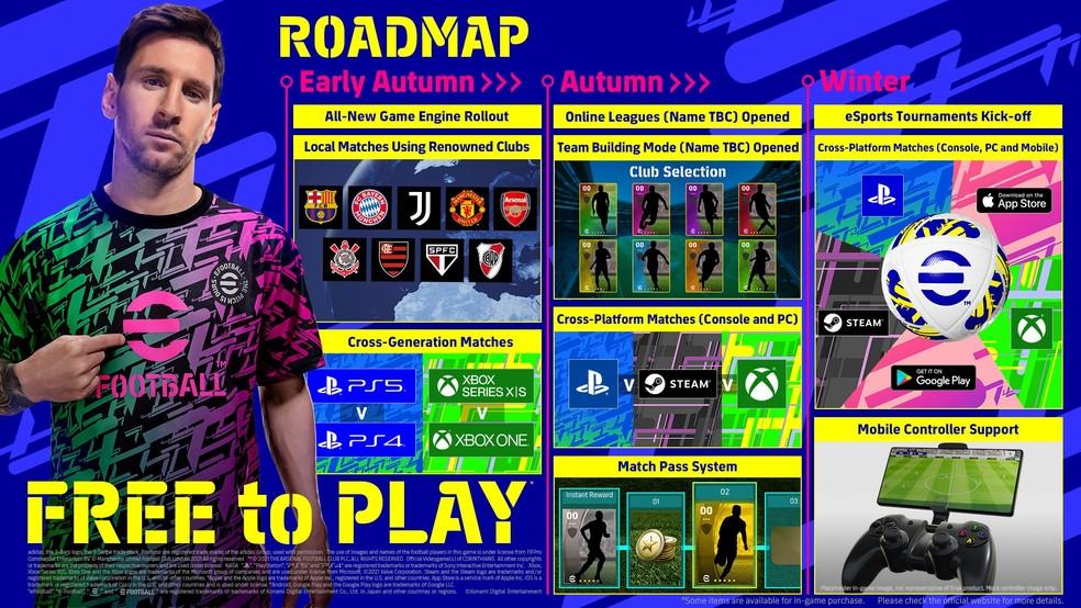 Calendário com informações sobre o lançamento de eFootball, como times oficiais, cross-play e cross generation, plataformas, entre outros — Foto: Divulgação/Konami