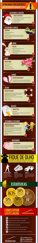 BitDefender prepara lista com dicas para evitar spams nas datas comemorativas brasileiras  (Foto: Divulgação/BitDefender)