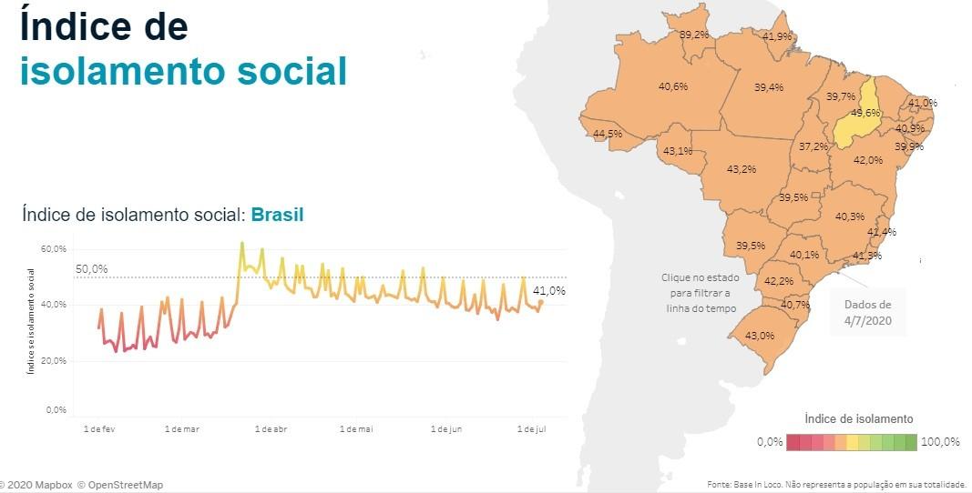 Piauí atinge o maior índice de isolamento social do país após medidas mais rígidas