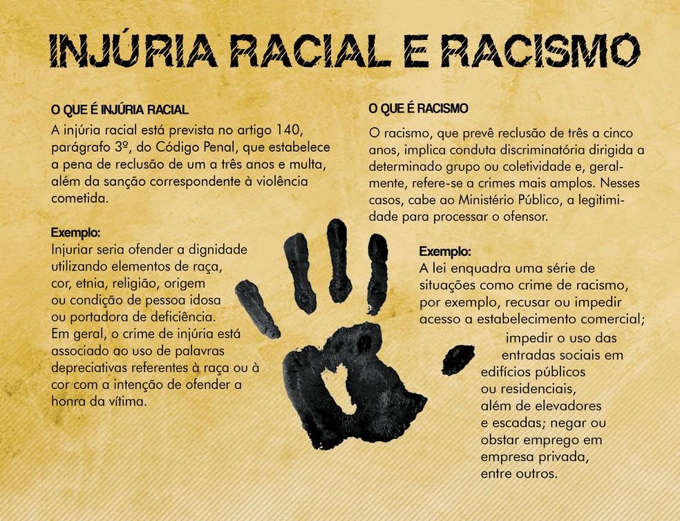 Existe diferença entre racismo e injúria racial — Foto: Adelmo Paixão/G1