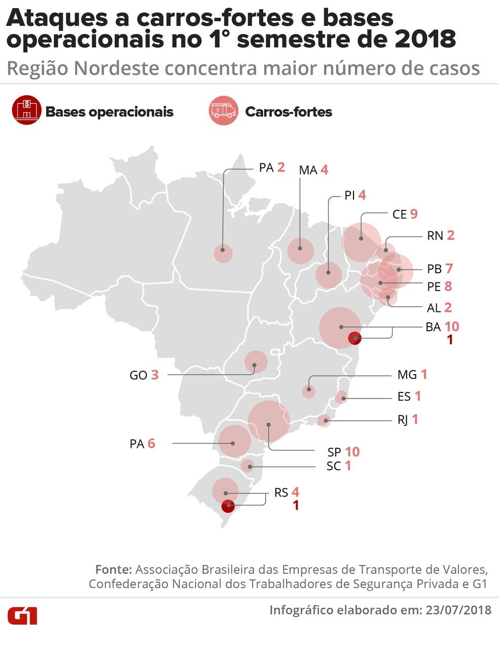 Ataques a carros-fortes e bases operacionais no 1° semestre de 2018 no Brasil (Foto: Juliane Monteiro e Karina Almeida/G1)