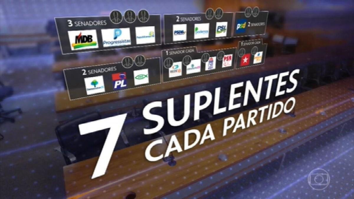 Blindar Pazuello vira prioridade no governo para enfrentar CPI da Pandemia