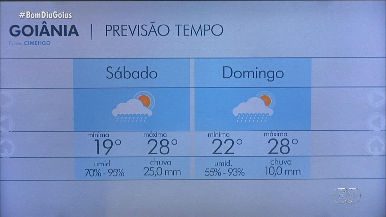 Acompanhe a previsão do tempo para Goiânia e interior de Goiás