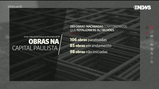 SP possui 289 obras inacabadas com contratos que totalizam R$ 16 bilhões, aponta TCM