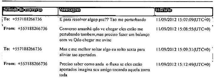 Geddel Vieira Lima e Eduardo Cunha trocam mensagens sobre o PSC (Foto: Reprodução)