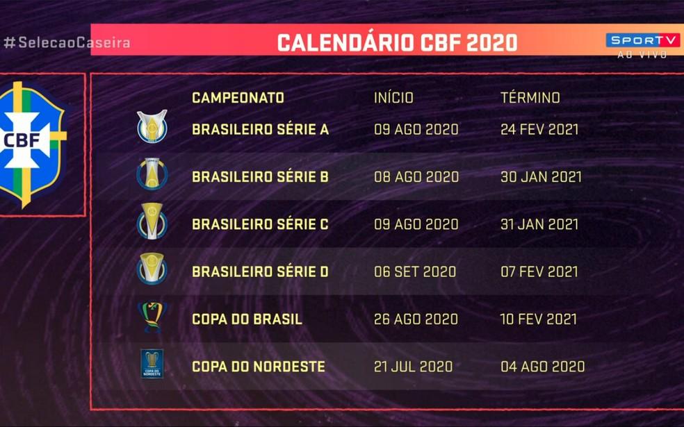 Datas para volta dos campeonatos — Foto: Reprodução