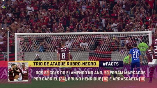 """Luís Roberto fala sobre a adaptação de Gérson ao Flamengo: """"Esperava demorar um pouco mais"""""""