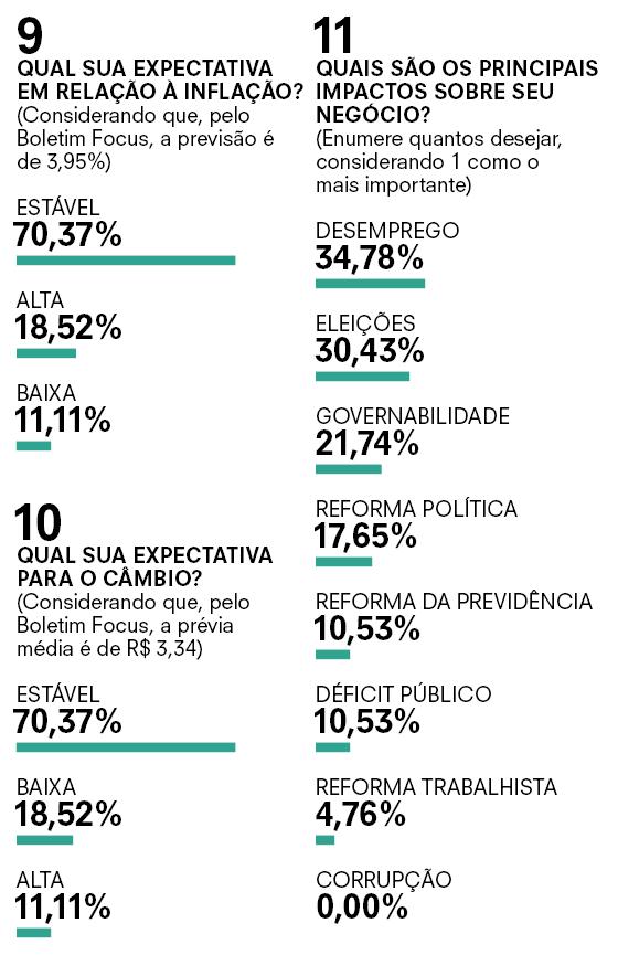 Questionário3 (Foto: Época)