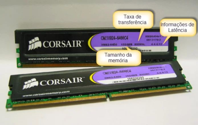 Este é um cartucho de 1 GB, ou 1024 MB (Foto: Reprodução/Joelson Santos)