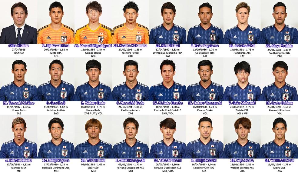c0c3a4733 ... Os técnico Nishino e os 23 convocados para a Copa do Mundo — Foto  JFA
