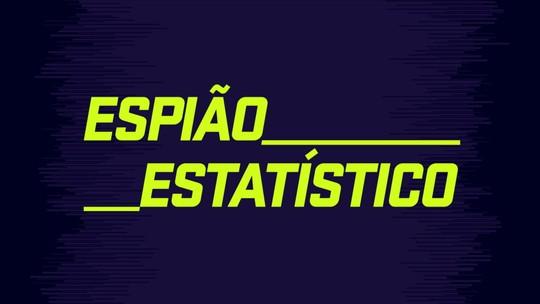 Espião Estatístico traz situação dos times envolvidos na luta contra o rebaixamento; veja números