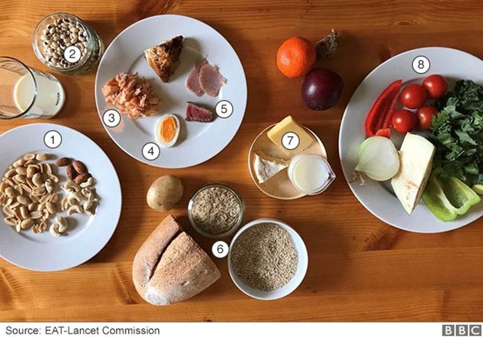 Para seguir a 'dieta para saúde planetária', você deve obedecer ao tamanho das porções — Foto: EAT-Lancet Comission/BBC