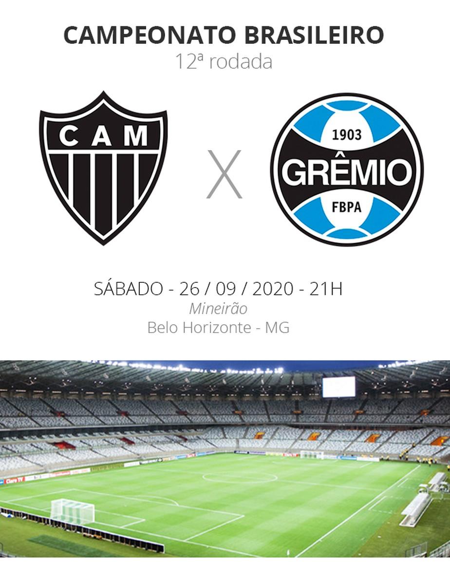 Atlético-MG x Grêmio: veja onde assistir, escalações, desfalques e arbitragem