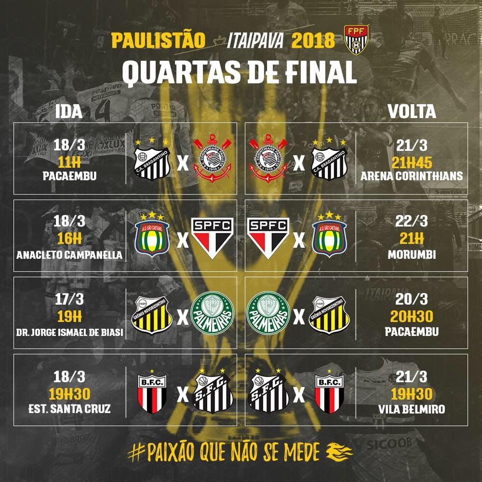 Tabela das quartas de final do Paulistão (Foto: FPF)