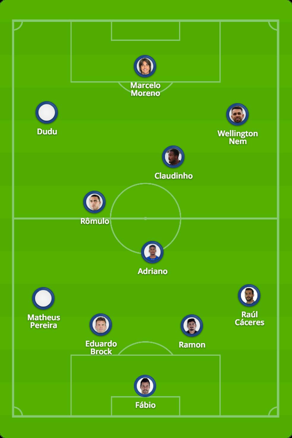 Provável Cruzeiro para enfrentar o Vasco — Foto: ge