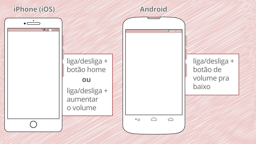 Como tirar uma captura de tela no iPhone ou Android — Foto: Daniel Ivanaskas/Arte G1