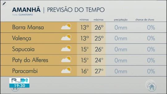 Última terça-feira do outono será de tempo firme no Sul do Rio