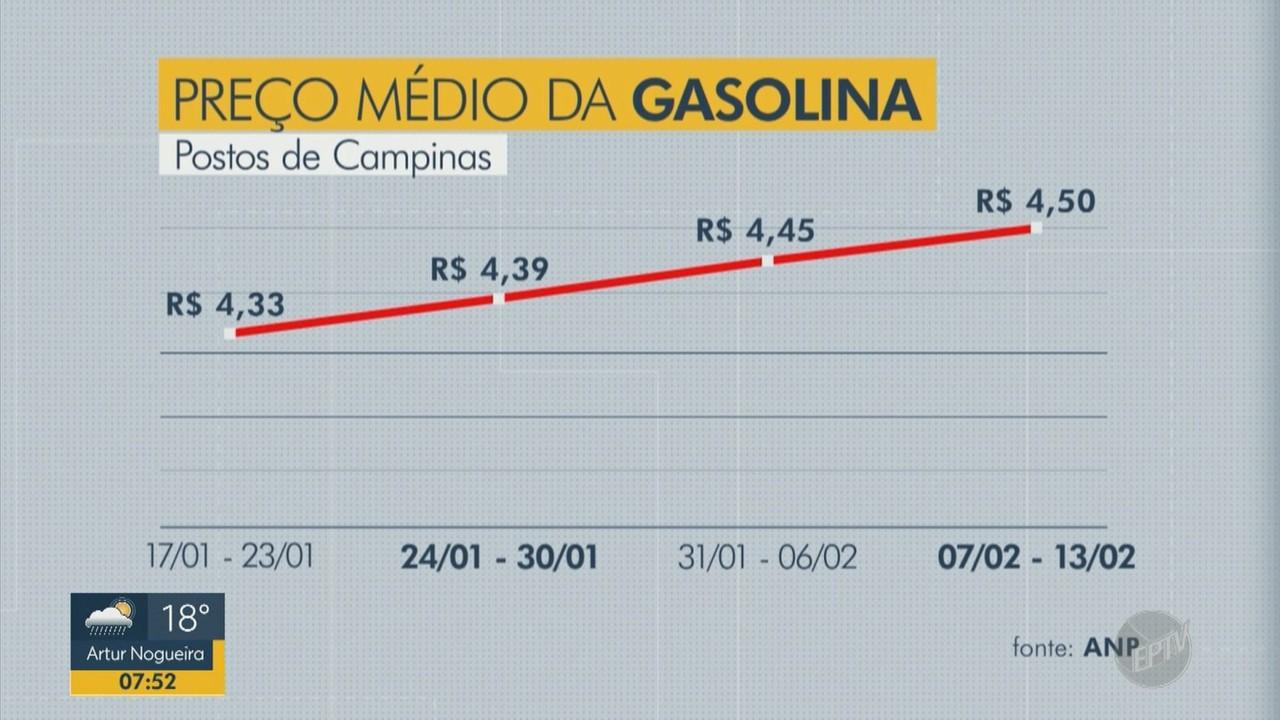 Aumento do combustível traz dificuldades a quem transporta passageiros e carga em Campinas