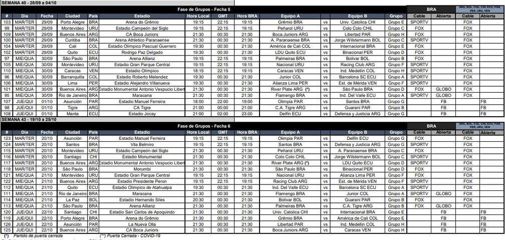Tabela para o reinício da Copa Libertadores  — Foto: Reprodução