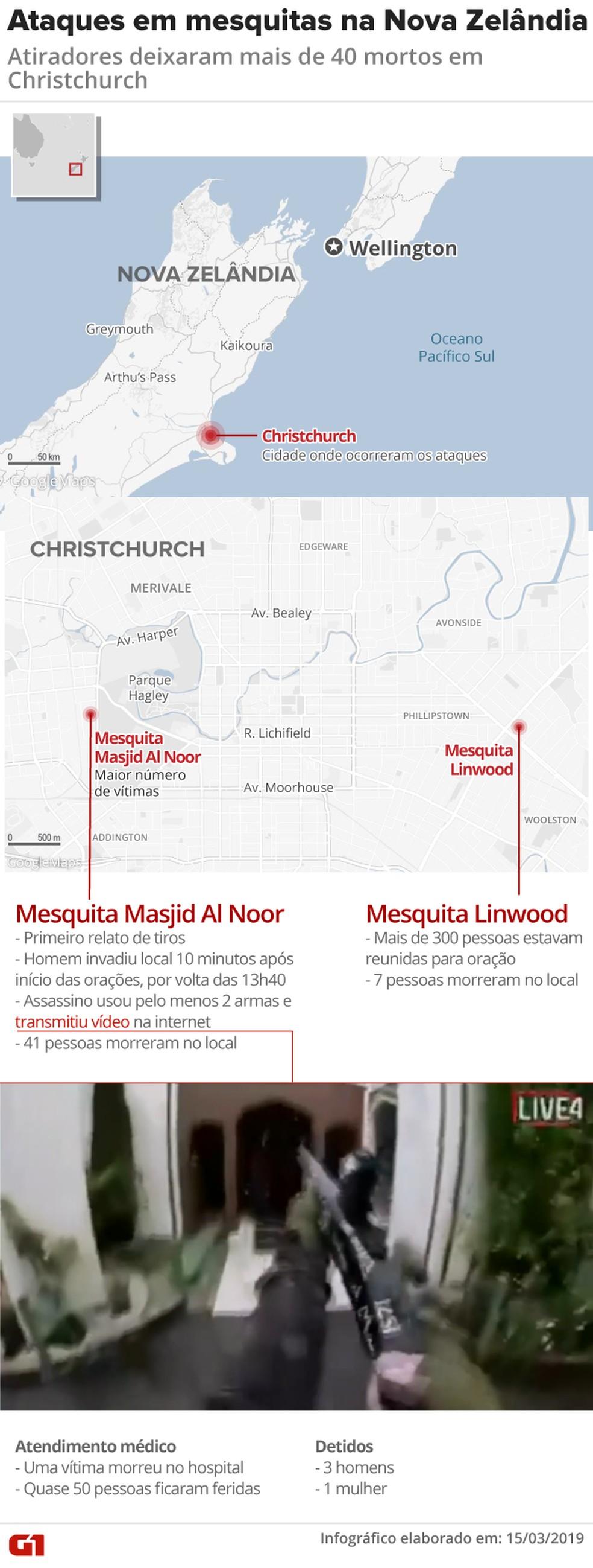Ataques em mesquitas deixam mortos na Nova Zelândia — Foto: Rodrigo Cunha/G1