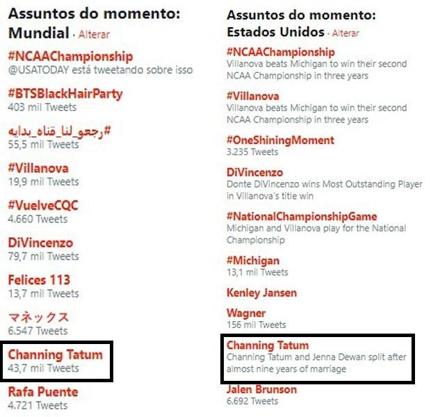 Separação de Channing Tatum e Jenna Dewan movimenta as redes (Foto: Reprodução/Twitter)