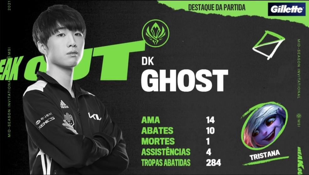 Com um Pentakill, Ghost foi o destaque da quarta partida entre DAMWON e RNG — Foto: Reprodução/CBLOL