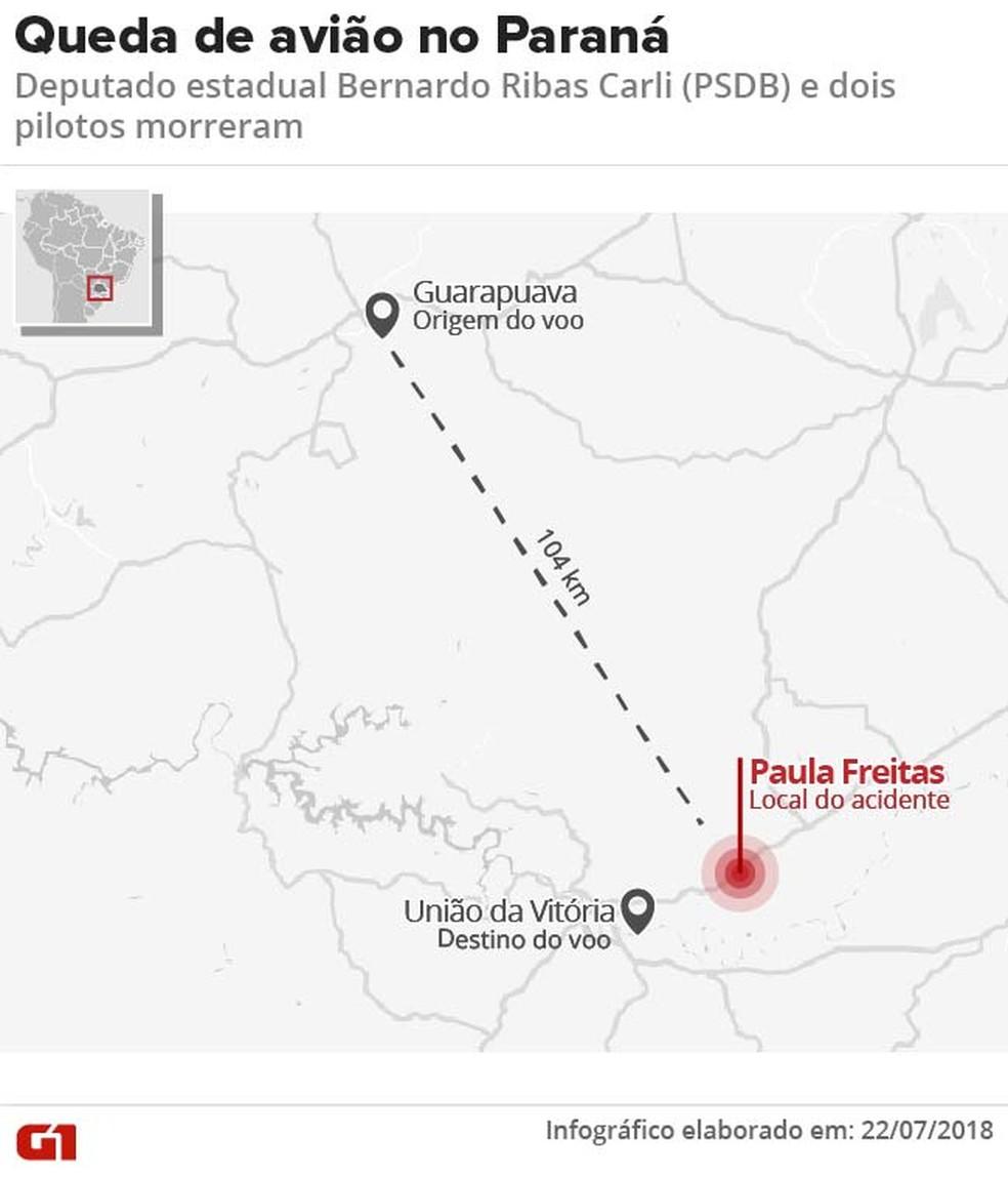 Mapa mostra distância entre partida e cidade de queda de avião onde estava o deputado estadual Bernardo Carli (Foto: Artes/G1)