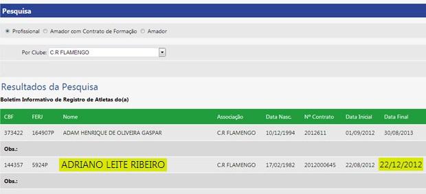 Contrato chega ao fim, e Adriano não é mais jogador do Fla de forma oficial