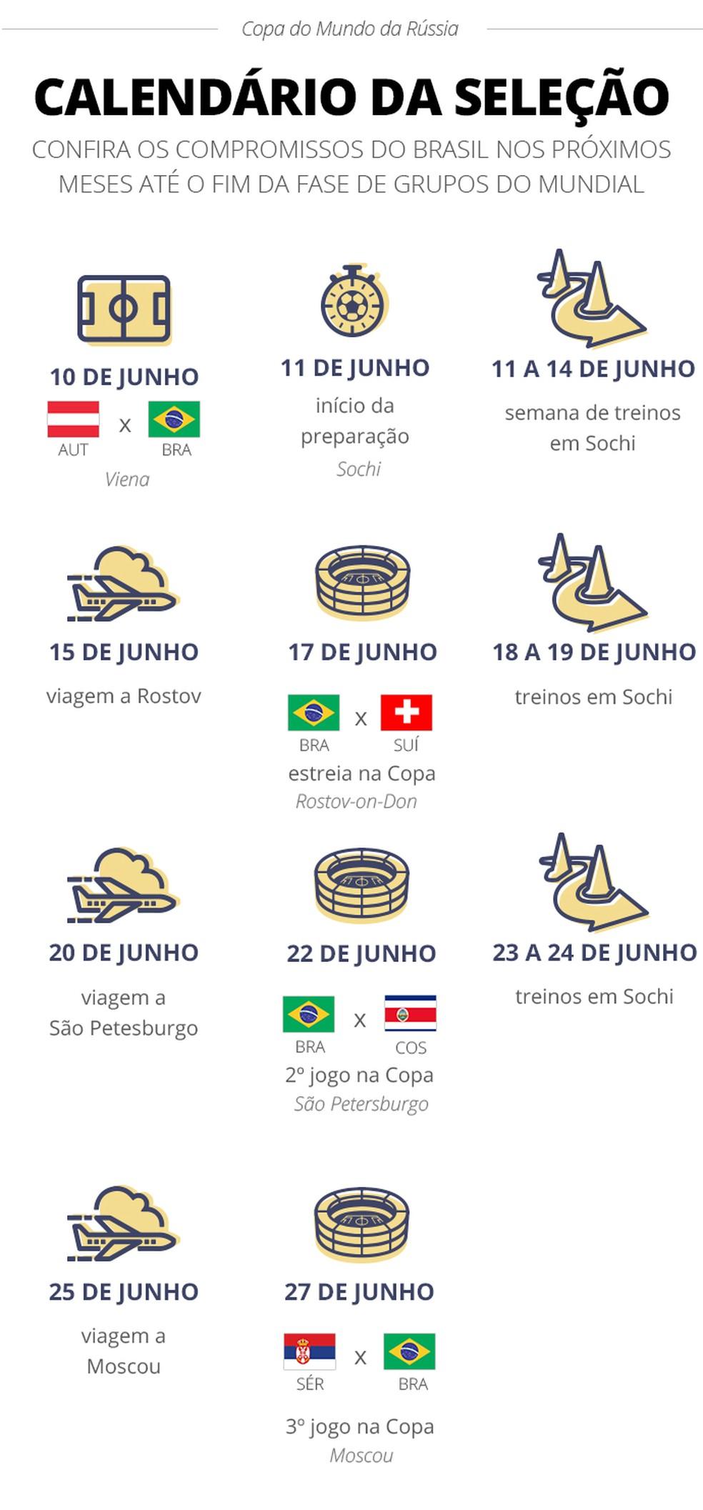 INFO CALENDÁRIO DA SELEÇÃO (Foto: Infografia)