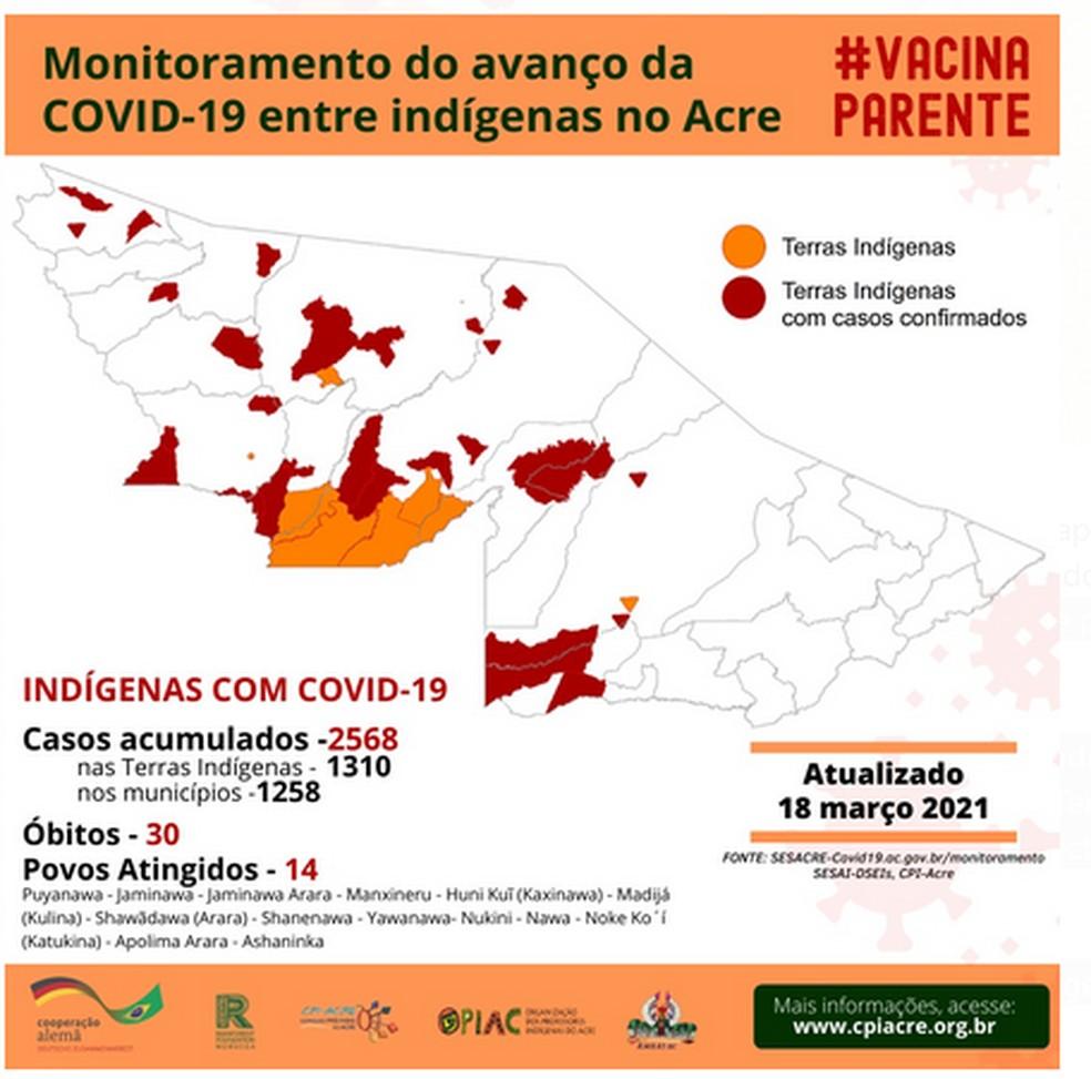 Situação da Covid-19 entre os indígenas — Foto: Comissão Pró-Índio/Acre