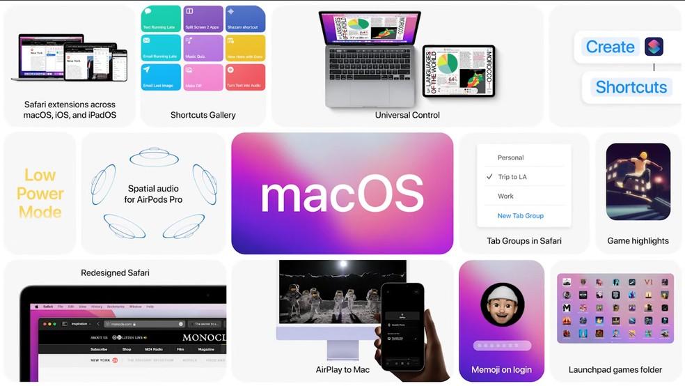 macOS Monterey tem como destaque integração multiplataforma — Foto: Reprodução/Apple