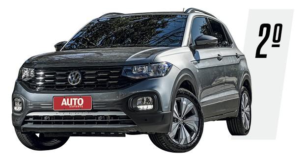 Tabela - Volkswagen Nivus e Volkswagen T-Cross (Foto:  )