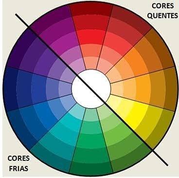 O círculo cromático é um aliado na hora de combinar cores (Foto: Instagram)