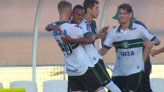 Os gols de Coritiba 3 x 0 União Mogi pela Copa SP de futebol júnior