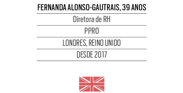 Fernanda Alonso-Gautrais, 39 anos, Diretora de RH PPRO (Foto: Divulgação)