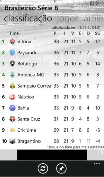Brasileirao Serie B Download Techtudo
