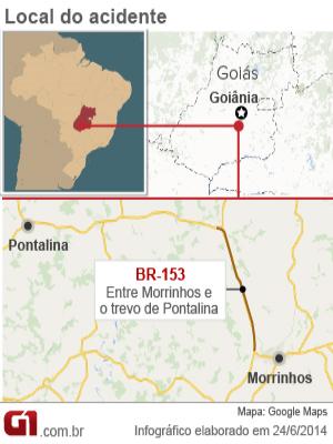 O acidente que matou Cristiano Araújo e a namorada acontceu na BR-153 Goiás Itumbiara (Foto: Arte/G1)