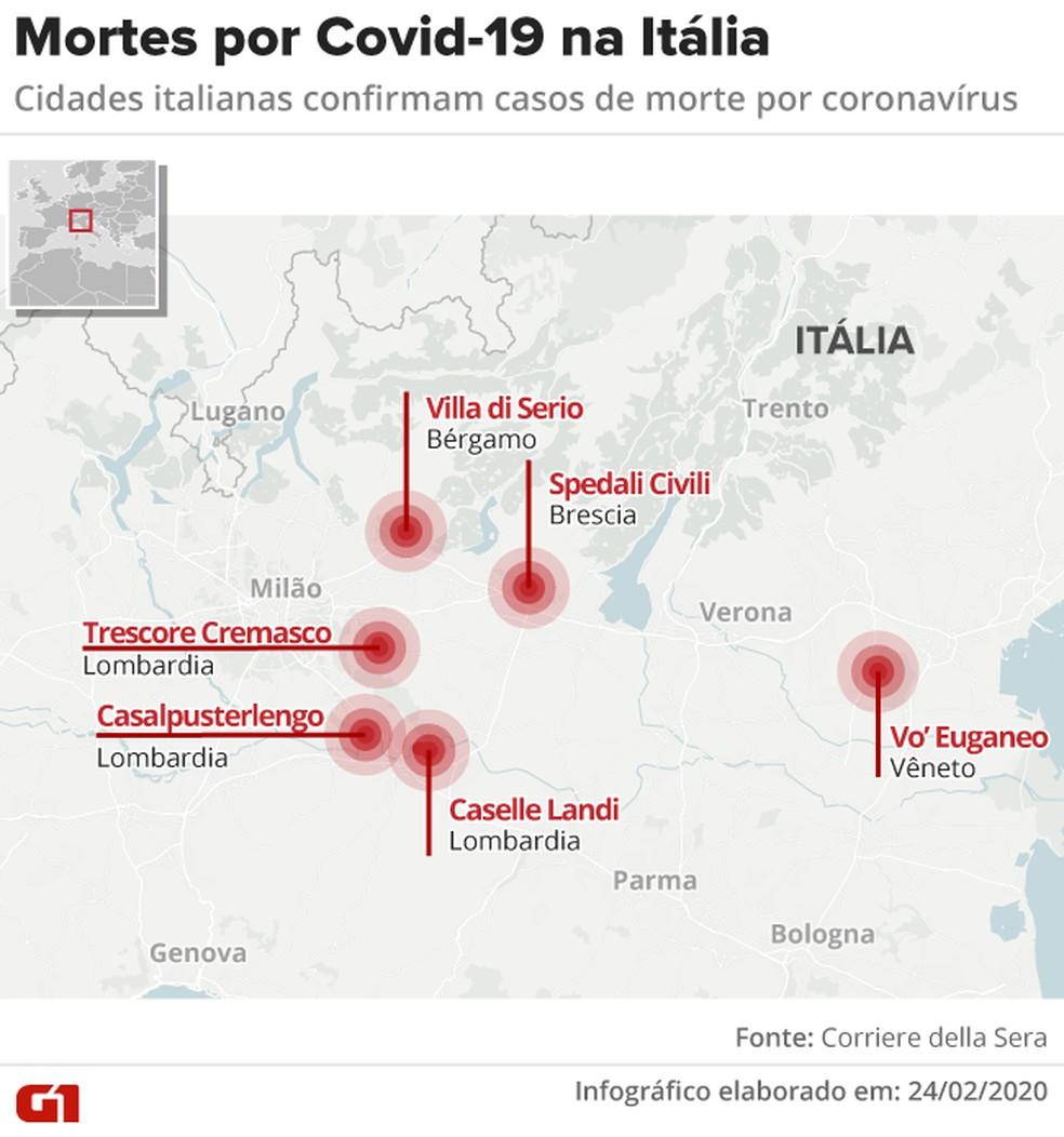 Mortes por Covid-19 na Itália – Atualizado em 24/02 às 11h50 — Foto: Juliane Souza/Arte G1