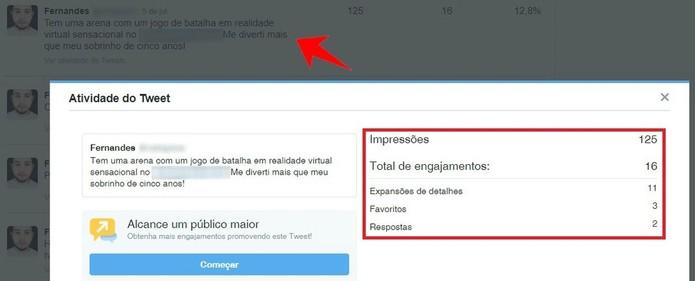 Veja números de engajamento de um tuíte específico (Foto: Reprodução/Rodrigo Fernandes)