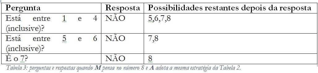 tabela_3_imbuzeiro