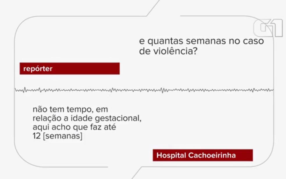 Funcionária do Hospital Cachoeirinha disse por telefone que atendimento para aborto legal vai até a 12ª semana gestacional, sendo que a lei permite até a 22ª semana (Foto: Editoria de Arte/G1)