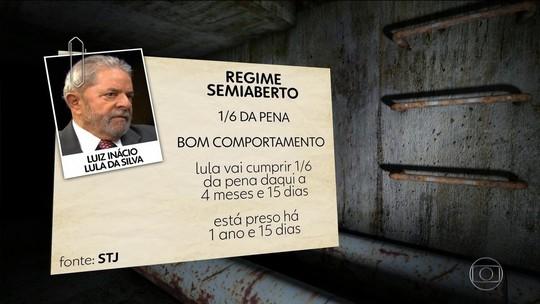 Para juristas, Lula poderá pedir regime semiaberto em setembro