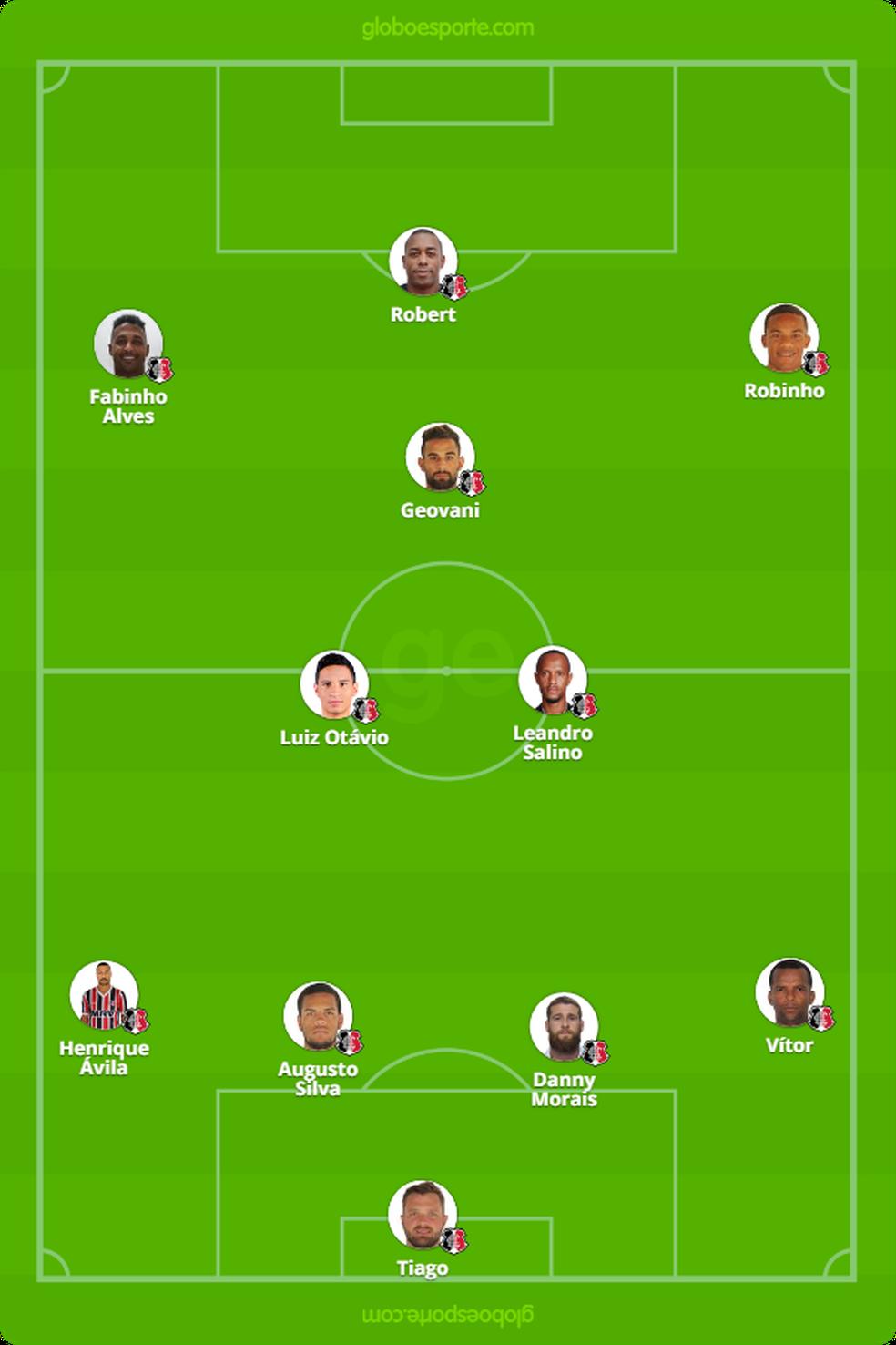 Santa Cruz provável contra Atlético-AC (Foto: GloboEsporte.com)