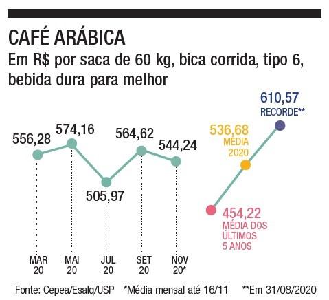 cafe (Foto: cafe)