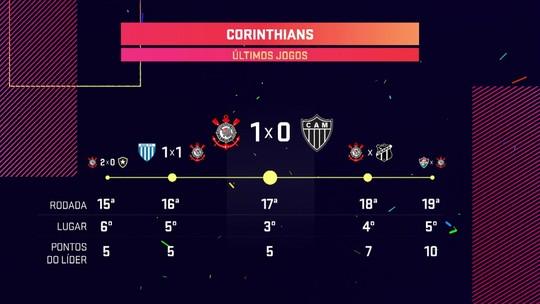 """Gustavo Villani cobra Carille e diz: """"O Corinthians é um time que faz força para jogar"""""""