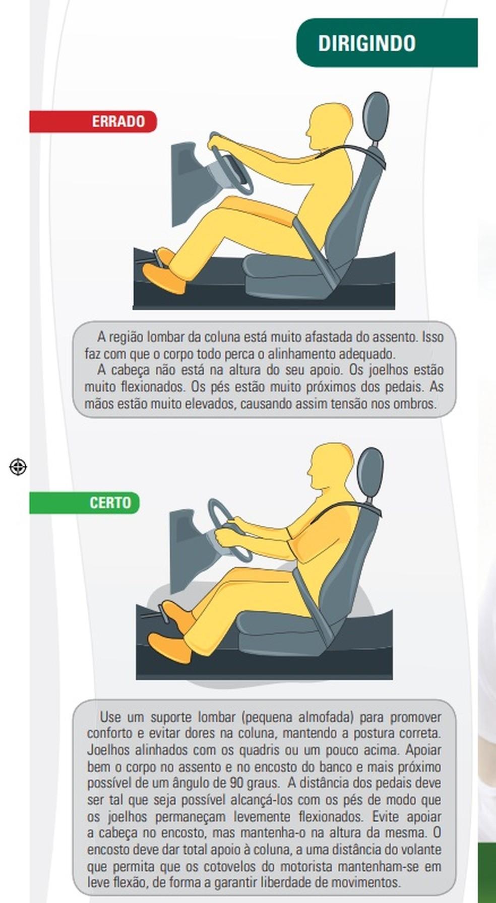 Postura correta ao dirigir também ajuda a evitar dores na coluna. — Foto: ITC Vertebral Chácara Cachoeira/Reprodução